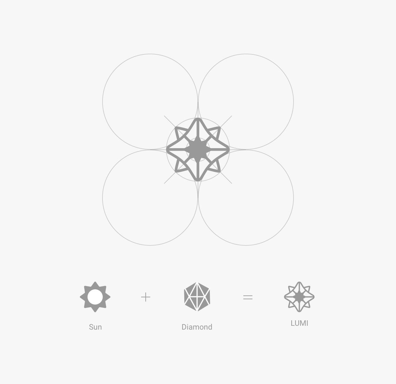 lumi-design